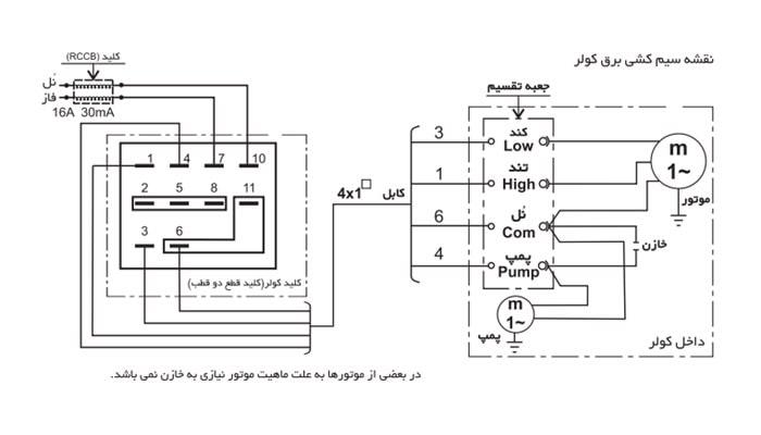 نقشه سیم کشی برق کولر آبی