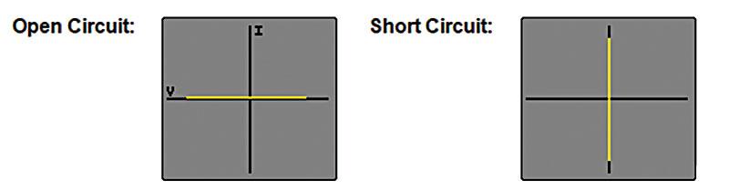 اتصال کوتاه در PCB